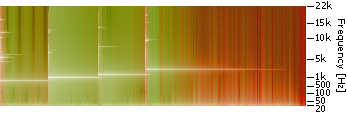 Diffrogram combined with spectrogram of glockenspiel sample played back by iPhone 5s