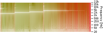 Standard logarithmic frequency scale for spectrogram