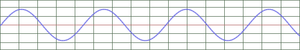 Sine wave 1k in time domain